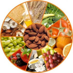 top-10-fat-burning-foods[1]