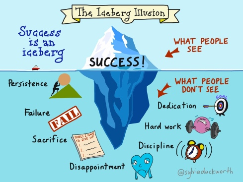 the-iceberg-of-success[1]